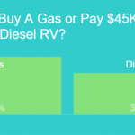 deisel vs gas rv