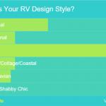 rv design style