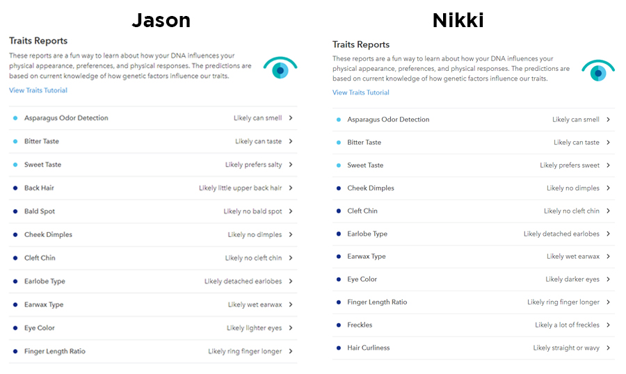 Traits of Jason and Nikki Wynn